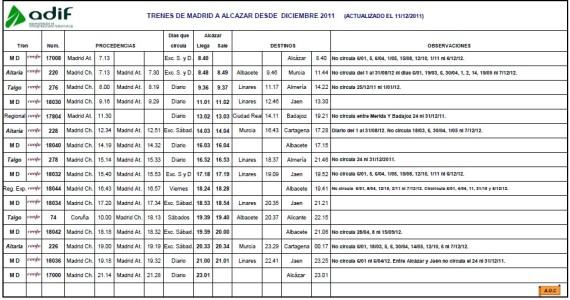 Horario de trenes entre Madrid y Alcázar de San Juan