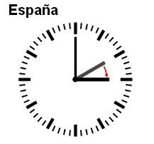 Cuando sean las 2'00, hay que adelantar el reloj una hora y ponerlo en las 3'00