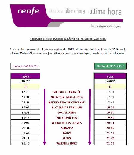 Nuevo horario del Intercity 5036
